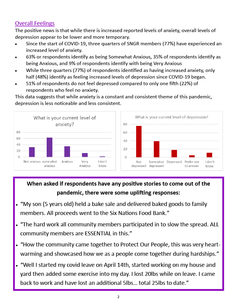 SurveyReportSeptember2020 (final) p2.jpg (176 KB)